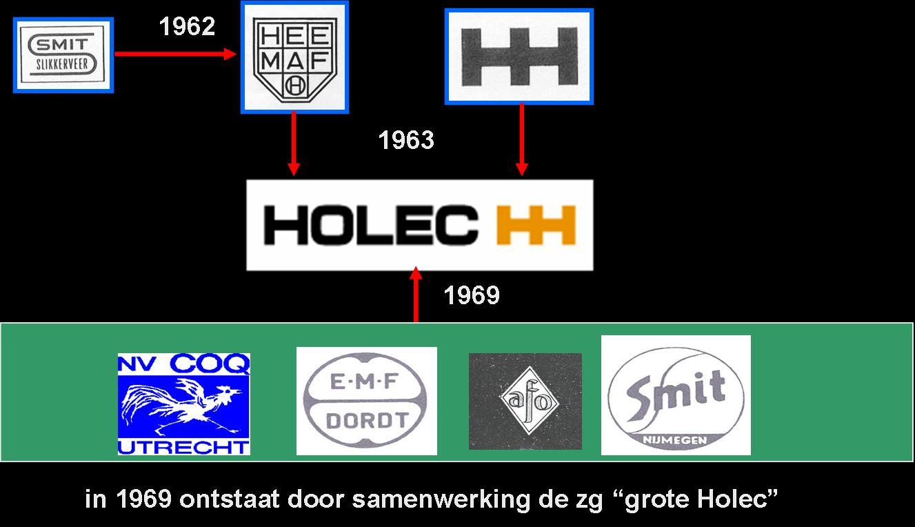 Grote Holec 1969
